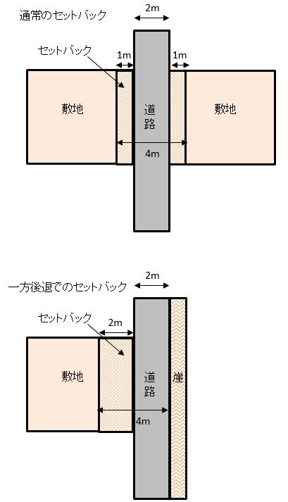 f:id:minetiru:20171219015518p:plain