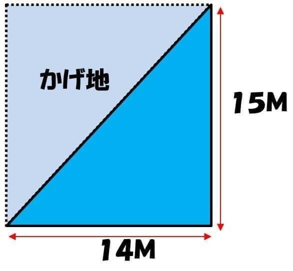 f:id:minetiru:20180206223800j:plain