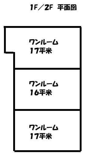 f:id:minetiru:20180219235353j:plain