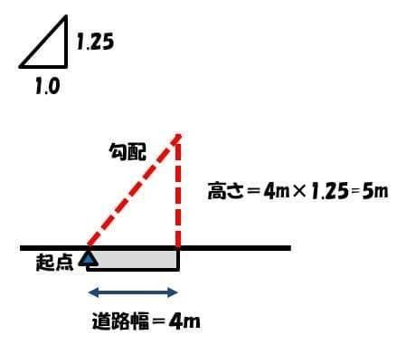 f:id:minetiru:20180225235231j:plain