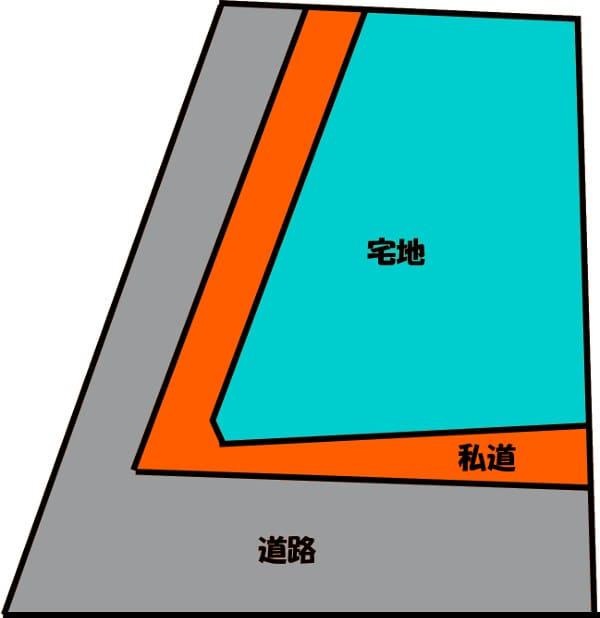 f:id:minetiru:20190528001239j:plain